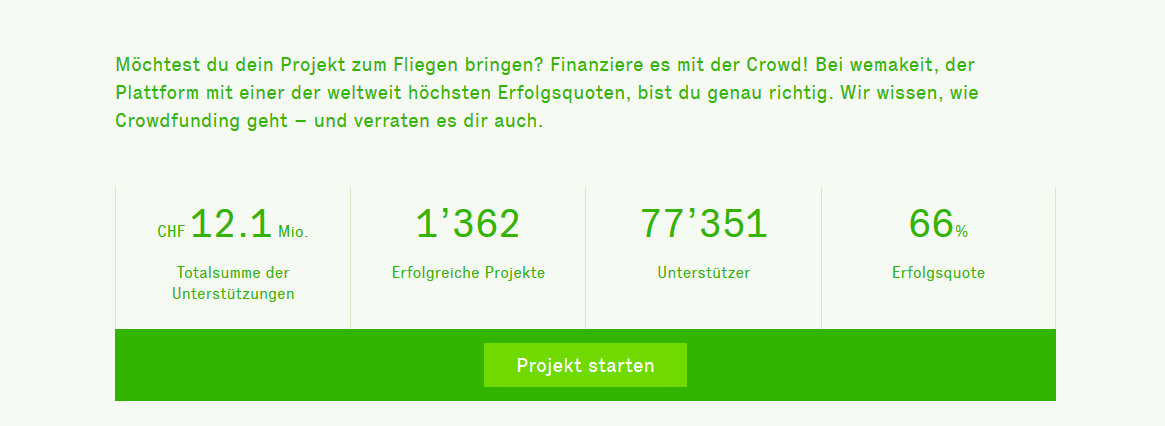 crowdfunding plattformen soziale projekte